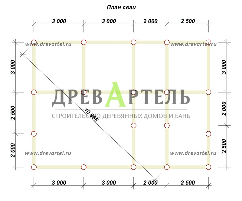 План свайного фундамента - Баня 7х10 из бруса с террасой