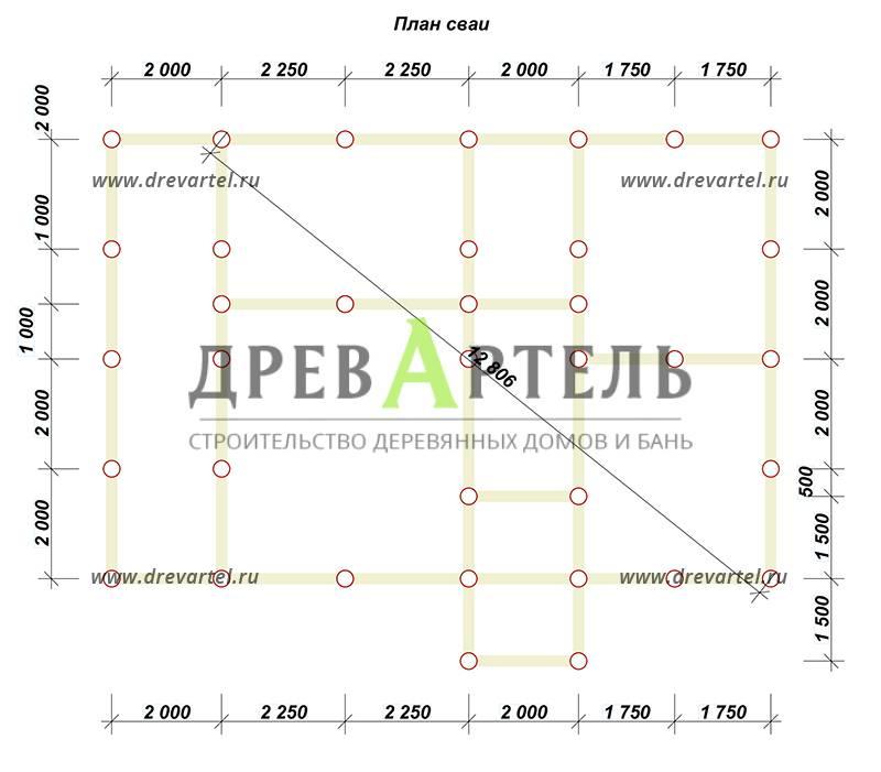План свайного фундамента - Проект дома из бруса 8х12