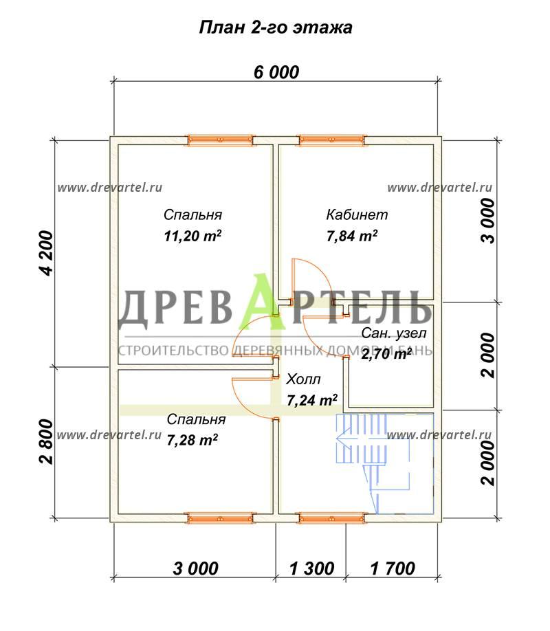 План 2-го этажа - Дом из профилированного бруса 6х7